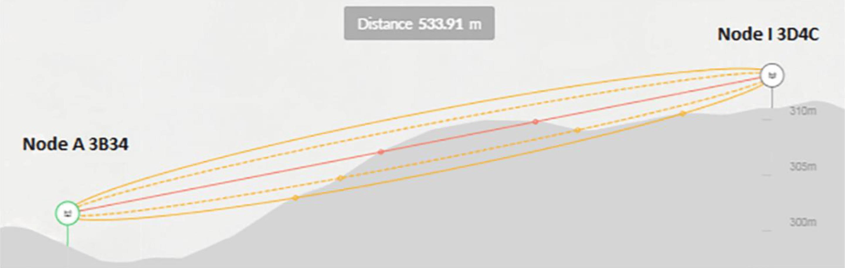 node map 1