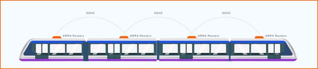 Russian Railways Use Case Diagram 2